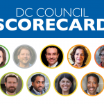 DC Council Scorecard with faces of 2019-2020 DC Councilmembers